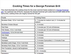 Cooking times for a George Foreman grill