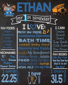 1st Birthday Chalkboards.  Little Blue Truck Theme Birthday Chalkboard