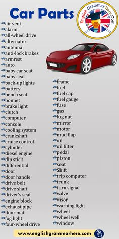 Vocabulary List, English Vocabulary Words, Learn English Words, English Grammar, English English, English Writing Skills, English Lessons, Antonyms Words List, Opposite Words List