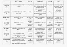 Dieta del Supermetabolismo: come iniziare Consigli utili per iniziare alla grande! Benvenuto/a! Ho creato questo sito sulla Dieta del Supermetabolismo perc