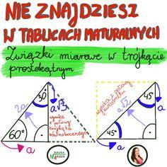 Math Formulas, School Notes, School Hacks, Facebook Sign Up, Homeschool, Study, Science, Education, Learning