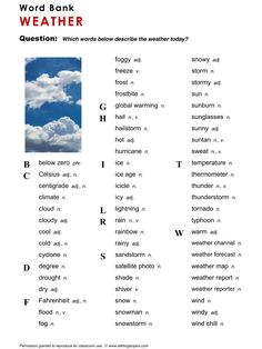 Weather, English, Learning English, Vocabulary, ESL, English Phrases, http://www.allthingstopics.com/weather.html