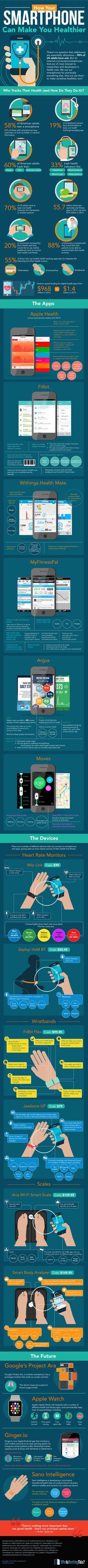 ¿Cómo un smartphone puede ayudar en tu salud? #infografia #infographic #health - Frikipandi