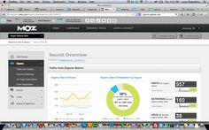 moz analytics dashboard - Google Search