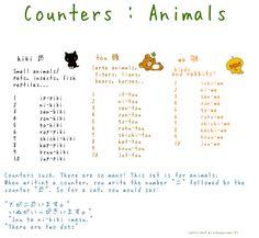 Learn Japanese:Animal Counters by ~misshoneyvanity on deviantART