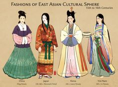 Image of 1 woman each from China (Ming Dynasty), Japan (Muromachi period), Korea (Joseon Dynasty), and Viet Nam (Le Dynasty)