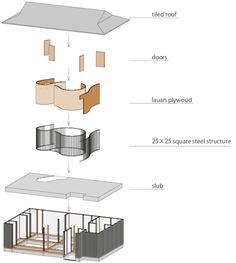 디자인DB > 현장·동향정보 > 디자인뉴스 > 해외 디자인뉴스 > 일본 전통 가옥 리노베이션