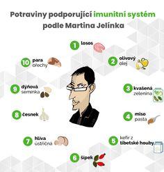 Potraviny podporující imunitní systém podle Martina Jelínka   Jelínek Martin   ZOFapp Weight Loss Supplements, Self Care, Martini, Author, Martinis