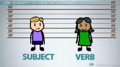 Pronouns: Relative, Reflexive, Interrogative & Possessive - Free College Composition Video