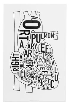 Heart Typographic Diagram Screen Print By Ork Orkposters