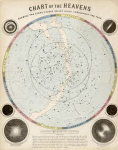 Astronomical Diagram Cards   James Reynolds, London: 19th Century