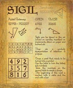 Resultado de imagem para make a book of spells