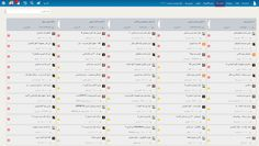 Amir Abdollahi: SarvCRM, New Reports to Check CRM Usage News, Check