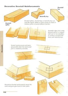 11 Best Types Of Wood Joints Images Wood Joints Wood Wood Joinery