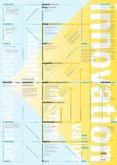 ISSUU - Stirring Culture - Innovation Map by Alberta College of Art + Design