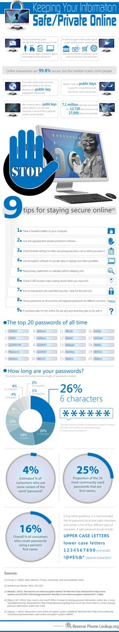 Keeping Your Information Safe/Private Online