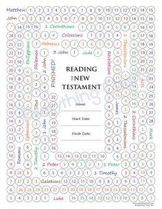 LDS Gospel Freebie   New Testament Reading Chart