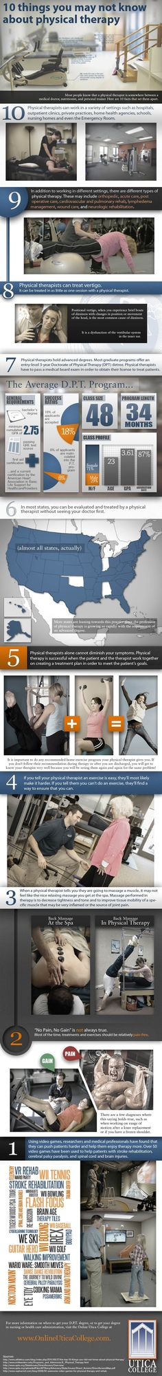 10 things you may not know about physical therapy - a good learning tool for those new to PT. I agree with everything except for the 2.75 GPA; that's ridiculous. The average GPA is over 3.5, and it's harder to get into PT school than med school.
