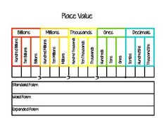 math worksheet : 4th grade place value with big numbers that will be in your bank  : Decimal Place Value Chart Worksheet