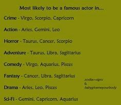 Most likely to be a famous actor in...