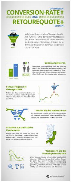 Infografik Conversion-Rate optimieren. CC-Lizenz (einfach auf www.tlc-communications.de verlinken) Ecommerce, Shops, Online Marketing, Conversation, Communication, Facts, Social Media, Digital, Infographics