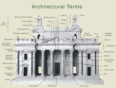 architectural terminology