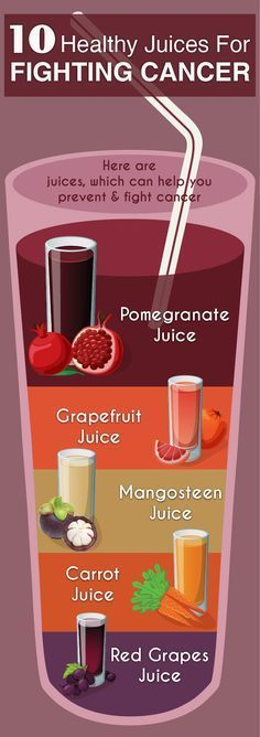 Including healthy fruit juices is another important part of cancer treatment. This article gives the effective cancer fighting fruit juices that help in a ... (Cancer Diet Recipes)