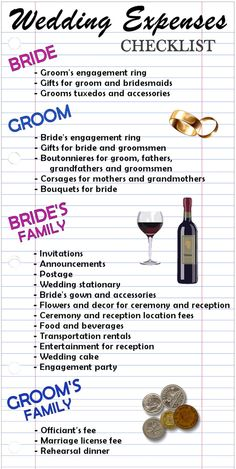 See this is so much LOL. Im getting married on a beach, me and him----Wedding expenses checklist - this is good to have! And good to know who pays for what