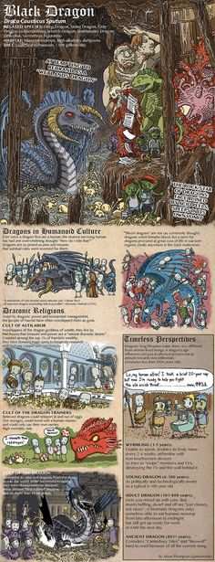 The Dragons of Dungeons & Dragons by Jason Thompson - Black Dragon