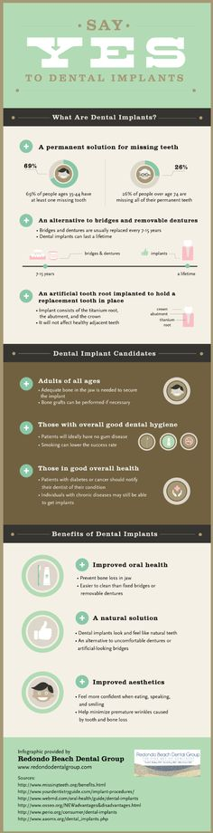 Adults of all ages with missing teeth may be candidates for dental implants. As long as a patient is healthy and has good dental hygiene, he or she ca