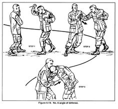 Practice this in case of knife attack  can and will save your life if executed properly.