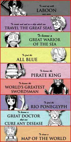 Straw Hat Crew, Mugiwara, Luffy, Sanji, Zoro, Chopper, Usopp, Brook, Franky, Nami, Robin, dreams, young, childhood, cute, text; One Piece
