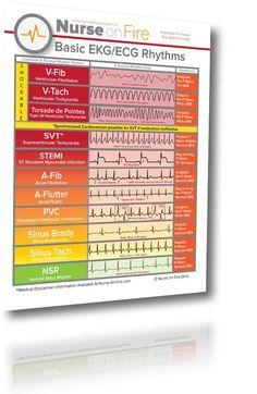 Free Nursing Cheat Sheets