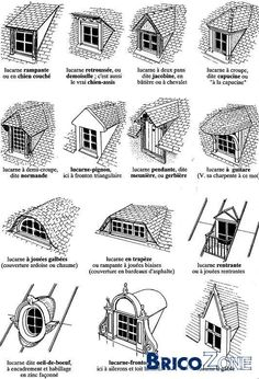 Shed Roof Gambrel, How to Build a Shed, Shed Roof