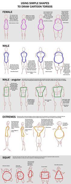 Using simple shapes to draw cartoon torsos macawnivore.devia...