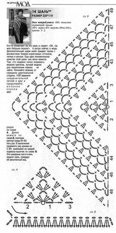 Ideas For Crochet Patterns Scarf Triangle Yarns Crochet Lace Edging, Crochet Triangle, Crochet Shawls And Wraps, Crochet Diagram, Crochet Poncho, Crochet Chart, Crochet Scarves, Crochet Clothes, Shawl Patterns