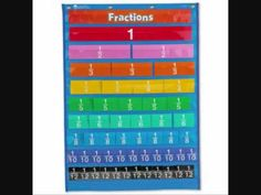 Fractions and Decimals - silly but catchy little song to introduce/reinforce concept