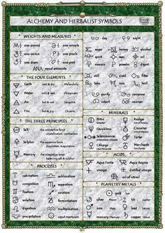 Alchemy & Herbalist Symbols
