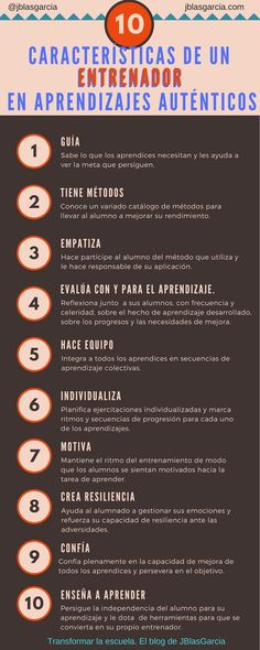 Entrenar Aprendizajes Auténticos Coaching, Parenting, Study, Teacher, School, Tips, English, Twitter, Ideas