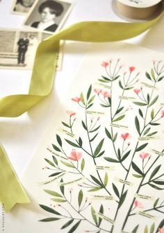 Mon carnet: azalea family tree