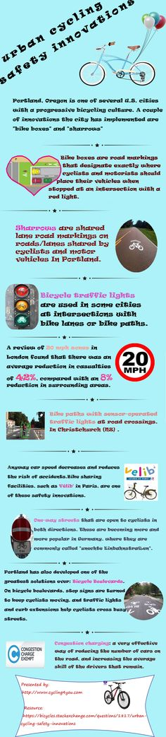 Urban Cycling Safety Innovations [Infographic]