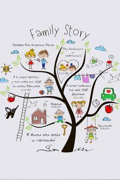 Купить Постер в раме с Вашим текстом «Family Story» за 840руб. | Красный Куб