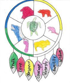 7 Sacred Teachings for Kids Aboriginal Art For Kids, Aboriginal Education, Indigenous Education, Indigenous Art, Kids Education, Teacher Education, Special Education, Teacher Resources, Teaching Art