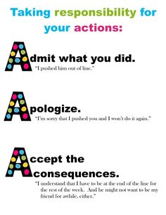 """I call this """"The 3 A's"""". Adapted from """"Peacemakers"""" for school application. Admit, Apologize, Accept the consequences. Then move on. The student is now encouraged in their fresh start to make better choices. Social Skills Lessons, Social Skills For Kids, Teaching Social Skills, Social Emotional Learning, Coping Skills, Teaching Tips, Social Work, Life Skills, Learning Activities"""