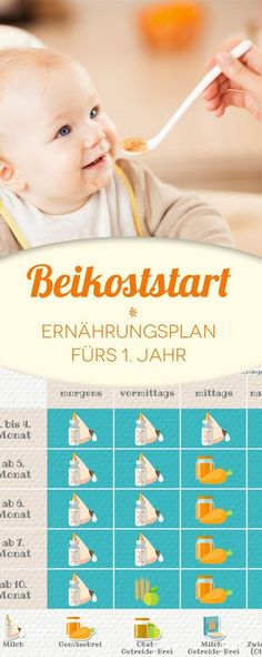 Beikost: recommendations & tips for feeding With complementary menu to print! Beikost: recommendations & tips for feeding With complementary menu to print! Baby Tips, Baby Hacks, Parenting Advice, Kids And Parenting, Baby Lernen, Baby Co, Diy Baby, Baby Supplies, Baby Food Recipes
