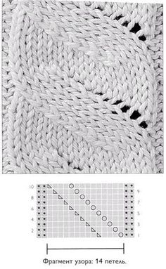 Free knitting stitch pattern. Looks almost like a cable.