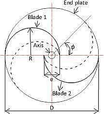 Mini Wind Turbine Blade Vertical Axis Micro-generator