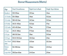 Serenpur Crafts: Bonnet Measurements So here it is-my metric chart.