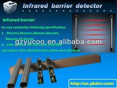 3 kiriş kızılötesi Aktif ışın bariyeri kızılötesi sensörü( YK- Qhs- 3 serisi), m.turkish.alibaba.com adresindeki Güvenlik ve koruma - Alarm kategorisinde.