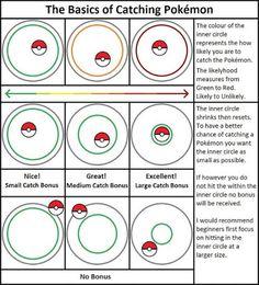 Pokémon GO! Tips: The Basics of Catching Pokemon